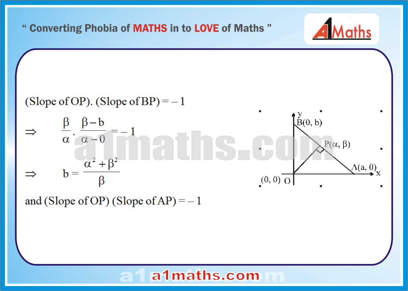 Solved Examples-1-1- Straight Line-Coordinate Geometry-IIT-JEE Maths-Mains-Advanced-Free Study Material-