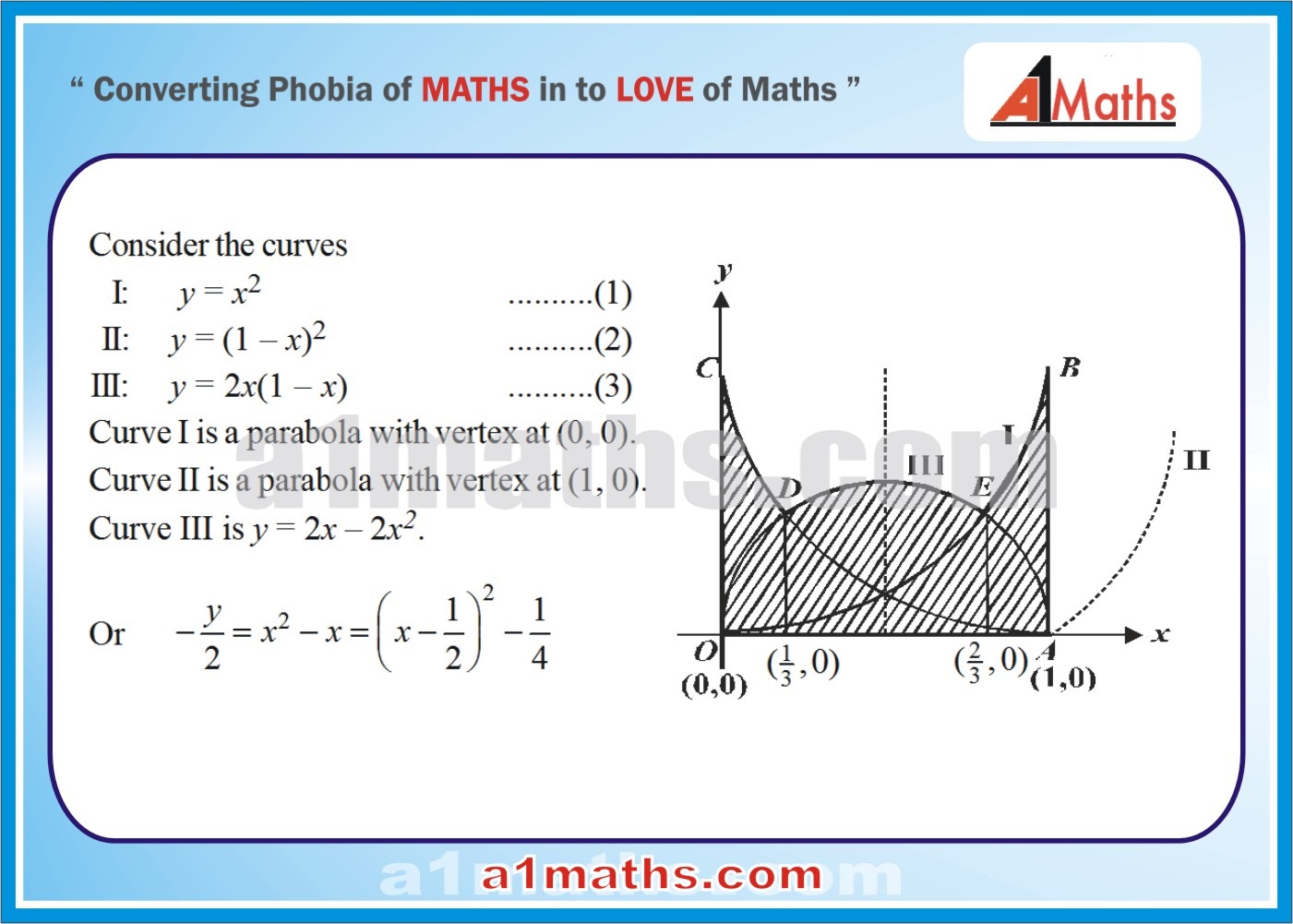 Solved Examples21integral Calculusareafunctioniit Solved Examplesarea Under  Curve Integral Calculusiit Jee Maths Using Limit Process To Find Area Of A
