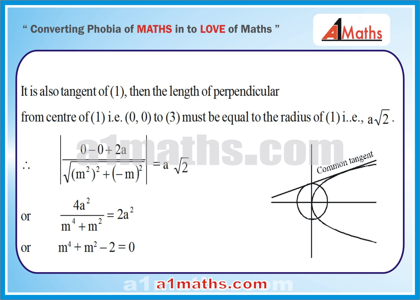 Solved Examples-3-2- Parabola-Coordinate Geometry-IIT-JEE Maths-Mains-Advanced-Free Study Material-