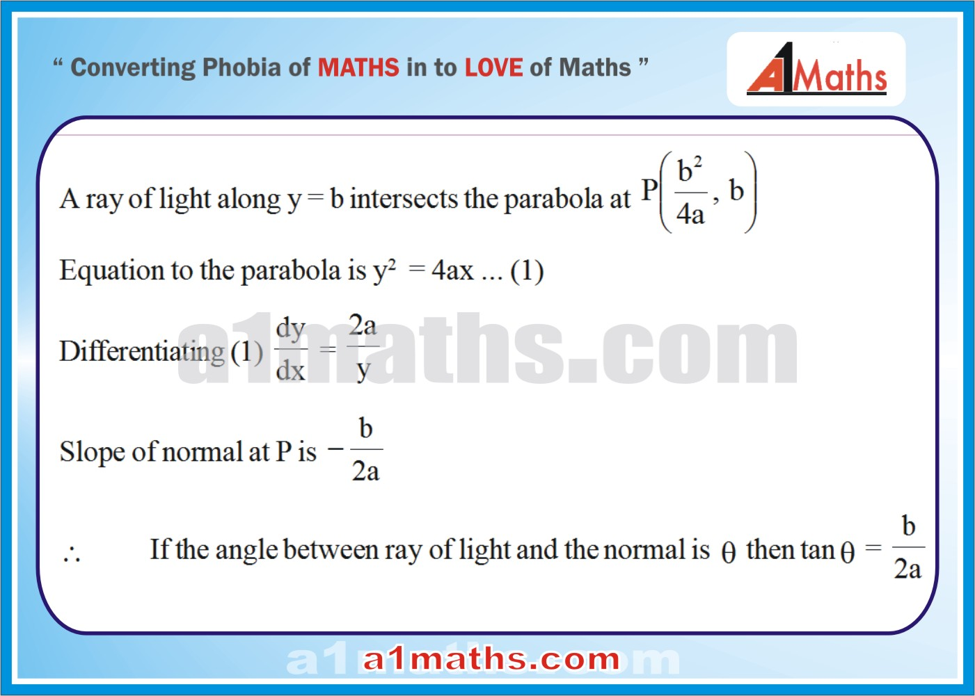 Solved Examples-5-1- Parabola-Coordinate Geometry-IIT-JEE Maths-Mains-Advanced-Free Study Material-