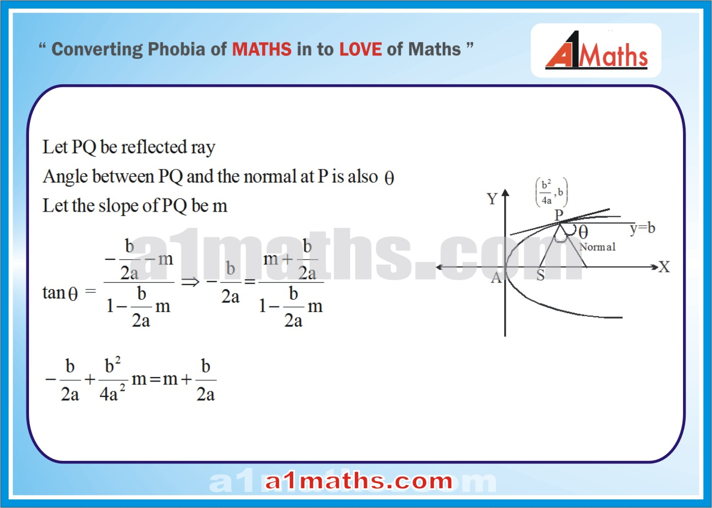 Solved Examples-5-2- Parabola-Coordinate Geometry-IIT-JEE Maths-Mains-Advanced-Free Study Material-