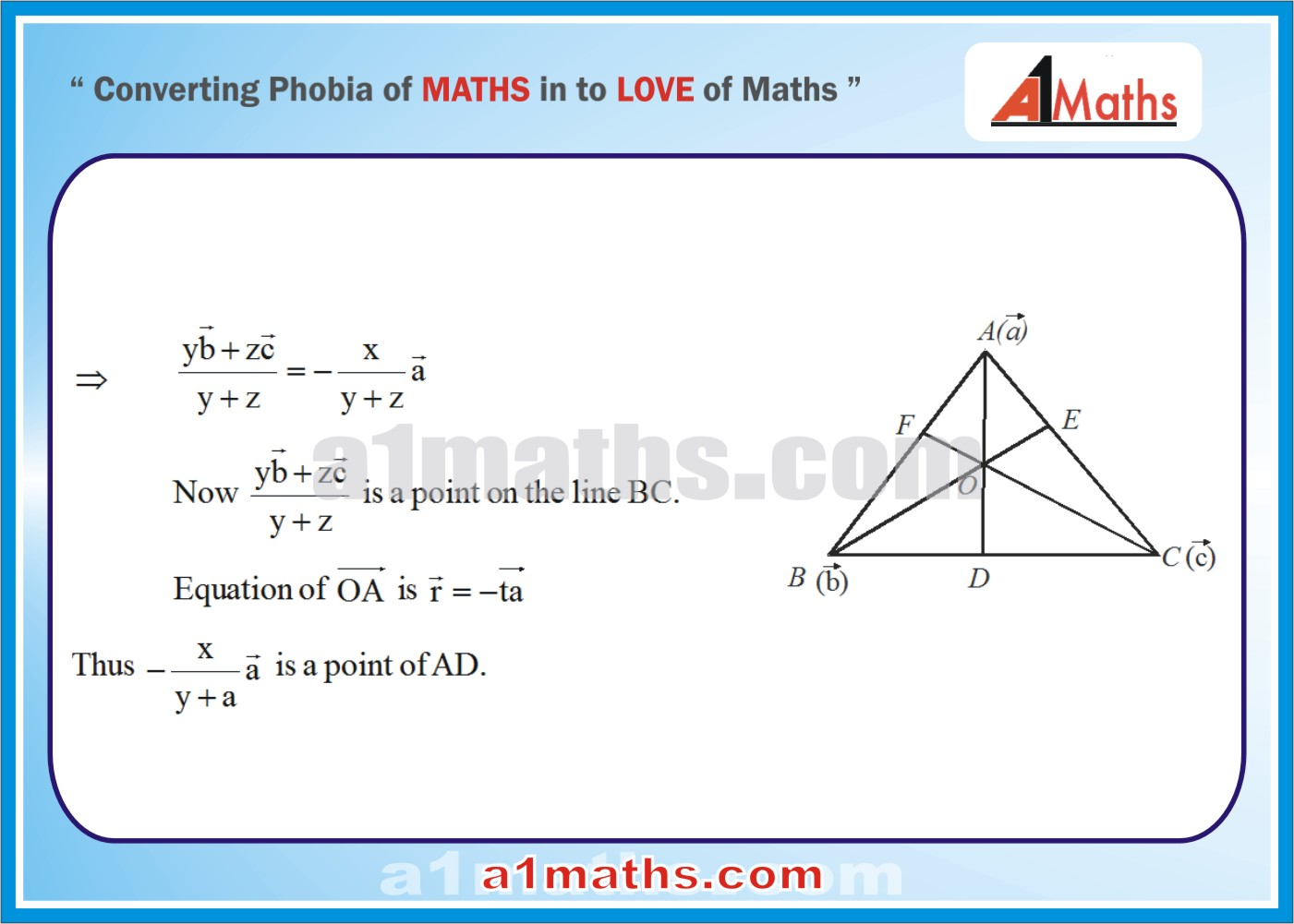 how to find equation of straight line with 2 points