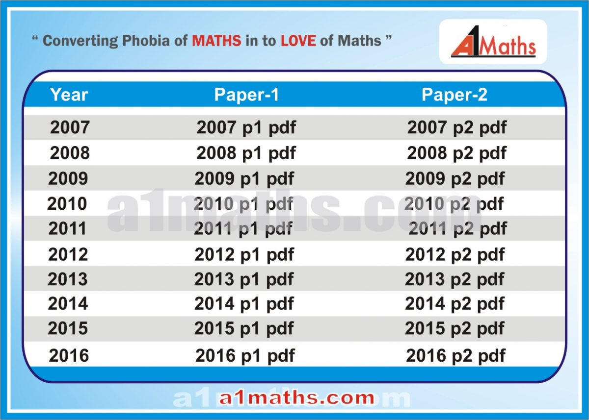 Jee Main 2013 Model Question Paper Pdf