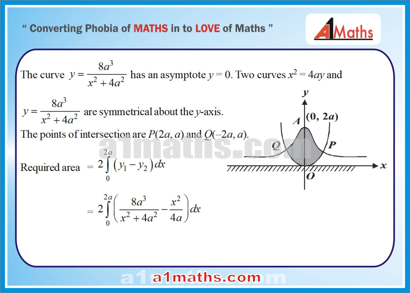 Solved Objective-Questions-14-1-Area- Differential Calculus--IIT-JEE