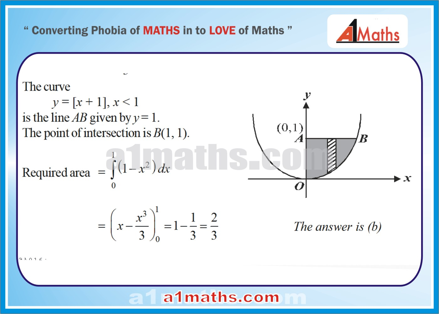 Solved Objective-Questions-15-1-Area- Differential Calculus--IIT-JEE