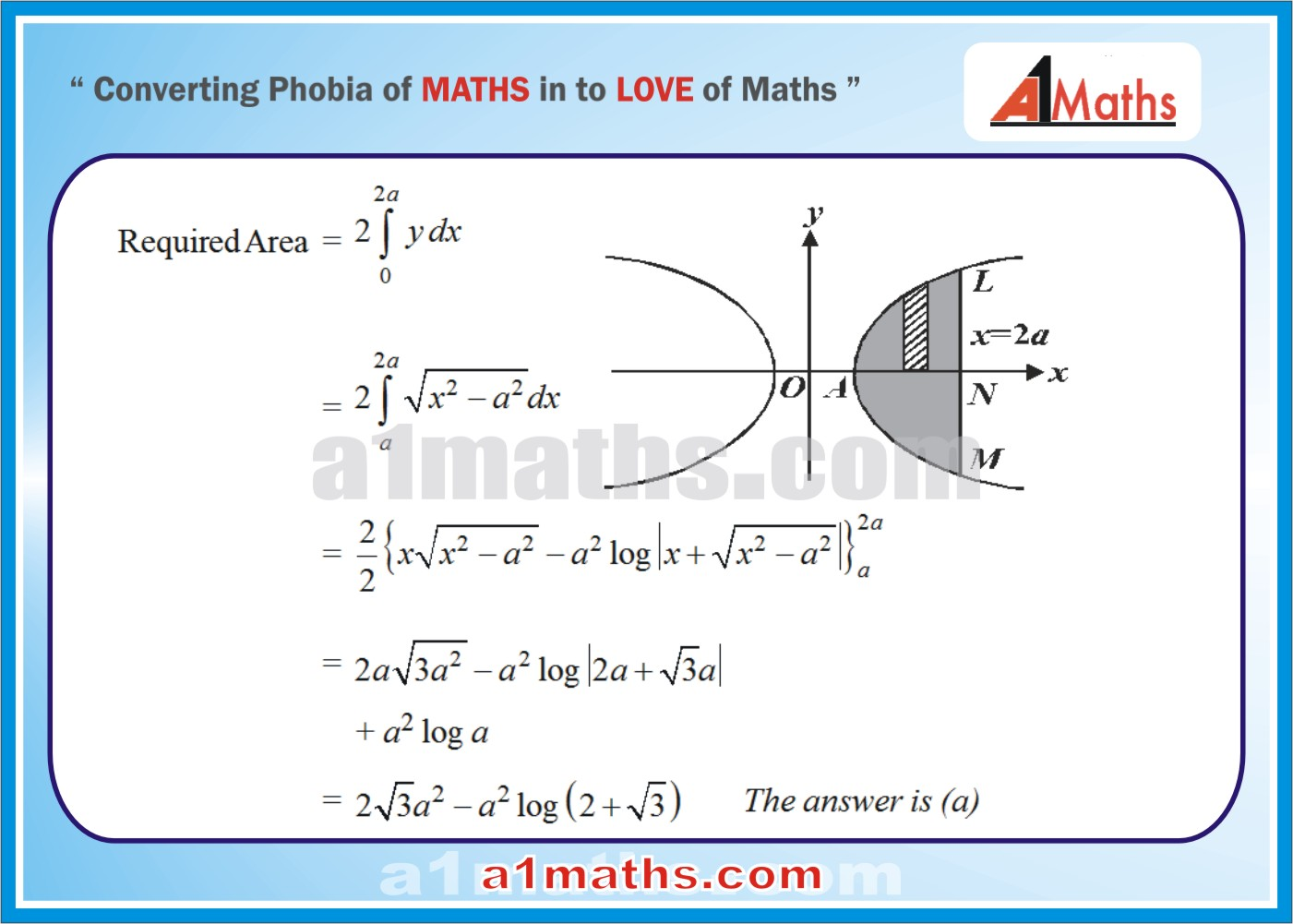 Solved Objective-Questions-18-1-Area- Differential Calculus--IIT-JEE