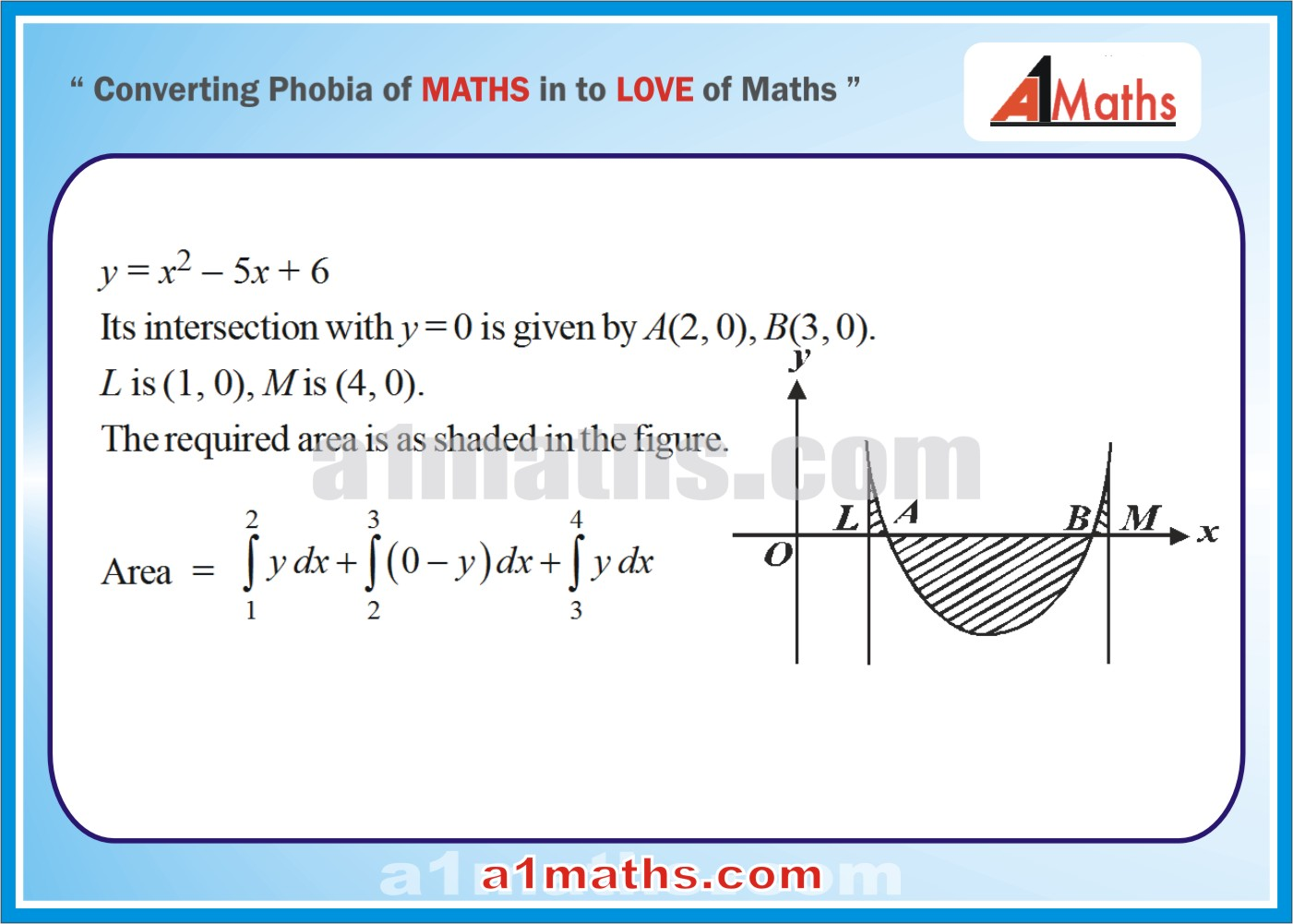 Solved Objective-Questions-19-1-Area- Differential Calculus--IIT-JEE
