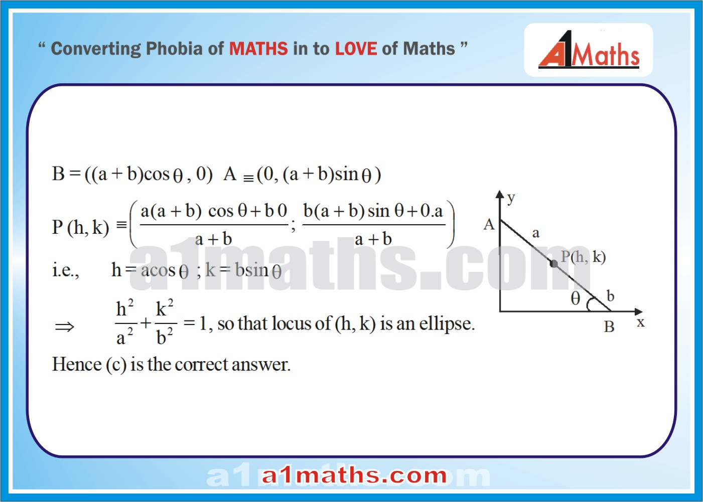 Objective -Solved Problems-8-1-Ellipse-Coordinate Geometry-IIT-JEE