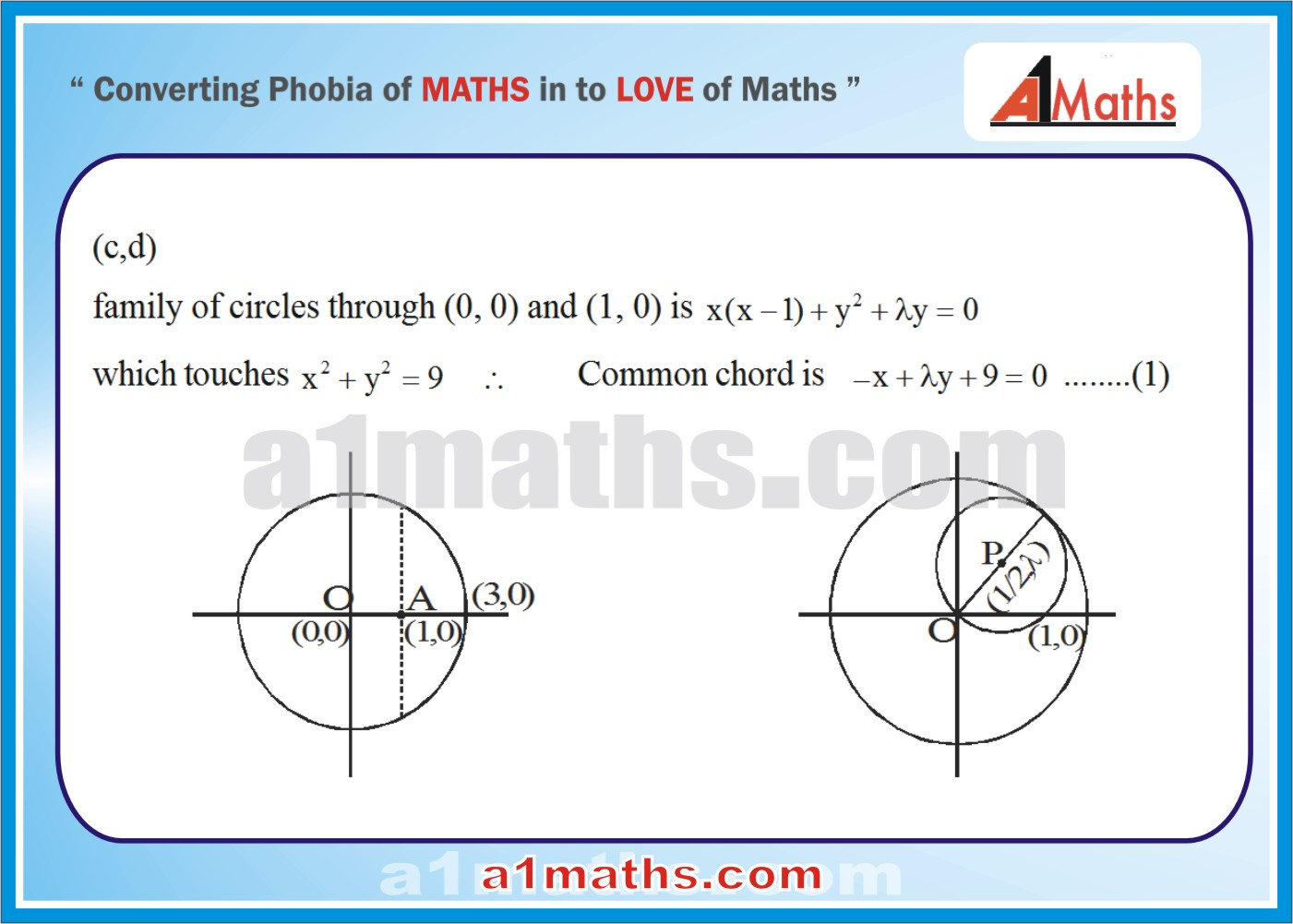 S-Circle-Objective-M-64-1