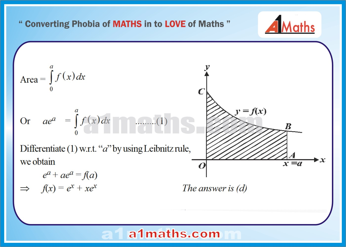 Solved Objective-Questions-16-1-Area- Differential Calculus--IIT-JEE