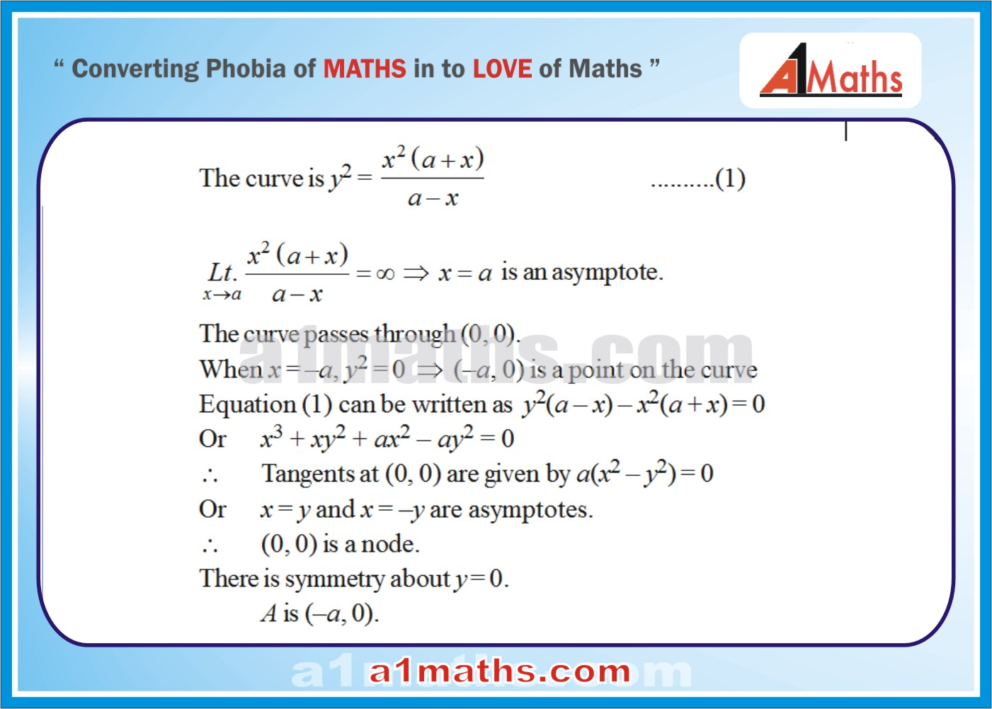 Solved Objective-Questions-20-1-Area- Differential Calculus--IIT-JEE