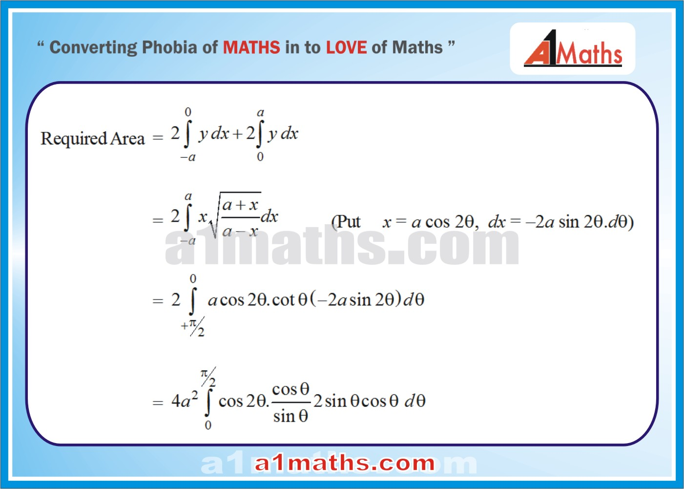 Solved Objective-Questions-20-2-Area- Differential Calculus--IIT-JEE